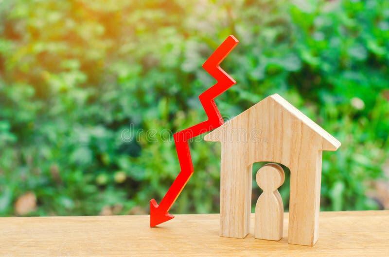 在物产价格的一种衰落 人口衰落 在抵押的下跌的兴趣 减少受欢迎为housin购买  库存照片