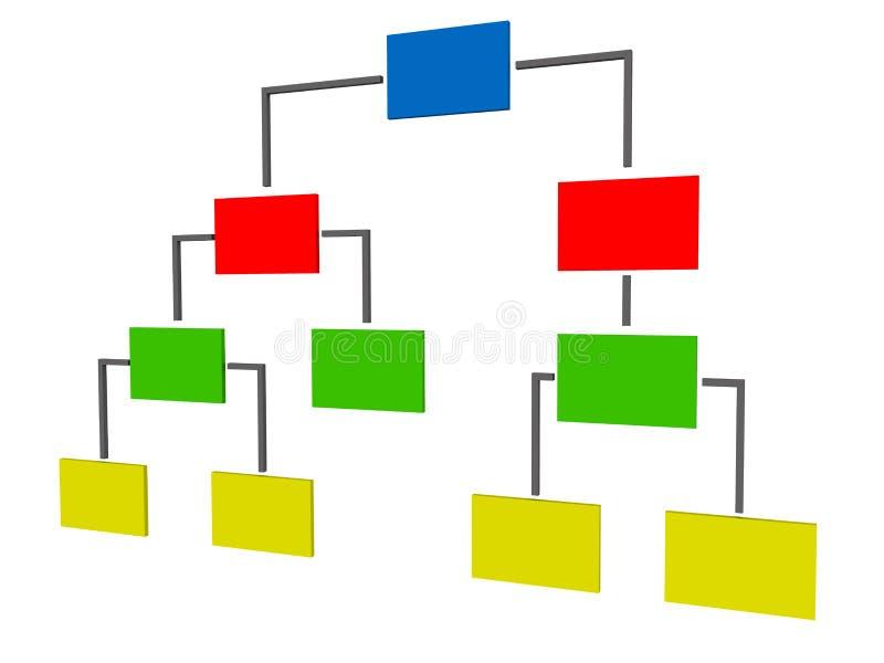 在生动的颜色的层次结构 库存例证