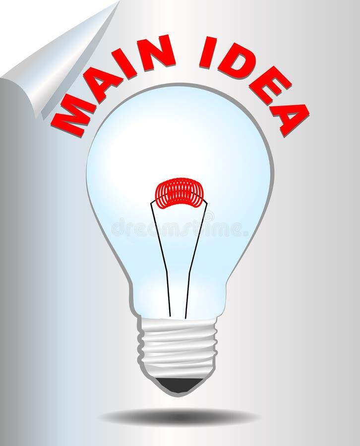 在电灯泡,刺激训练的介绍幻灯片,企业车间,软的技能教育上的主要想法题字 皇族释放例证