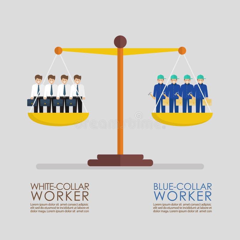 在白和蓝领工人之间的比较infographic平衡的等级的 库存例证