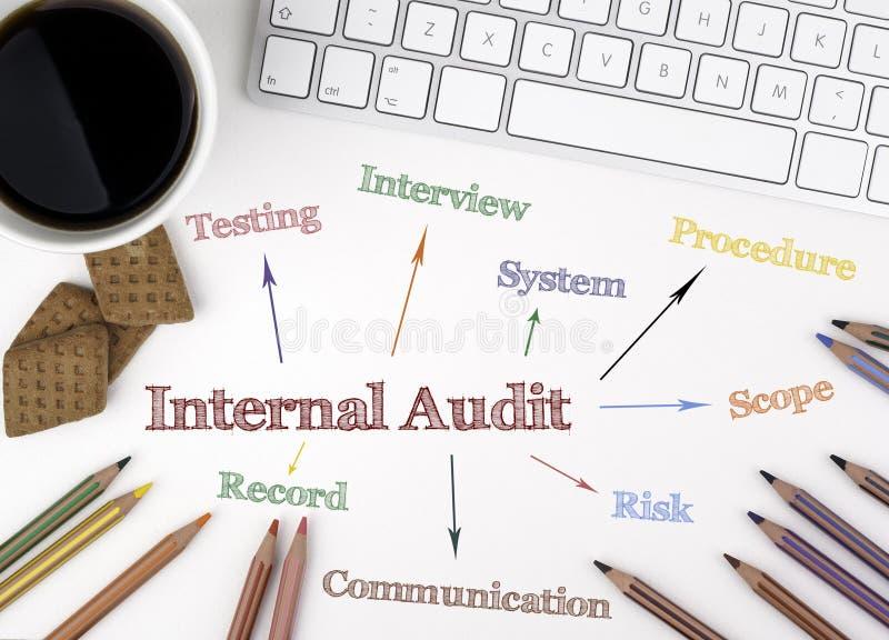 在白色办公桌上的内部审计流程图 免版税库存照片