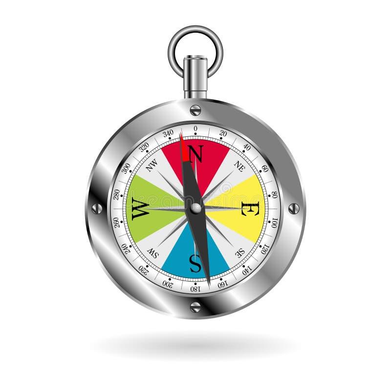 在白色的五颜六色的指南针 向量例证