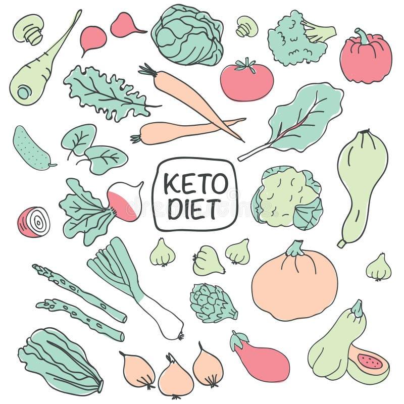 在白色的健康keto食物传染媒介例证 皇族释放例证