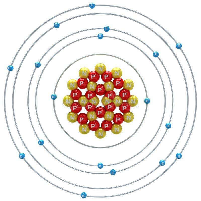 在白色背景的氩(不稳定的同位素)原子 向量例证