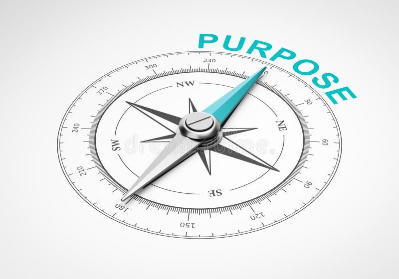 在白色背景,目的概念的指南针 向量例证
