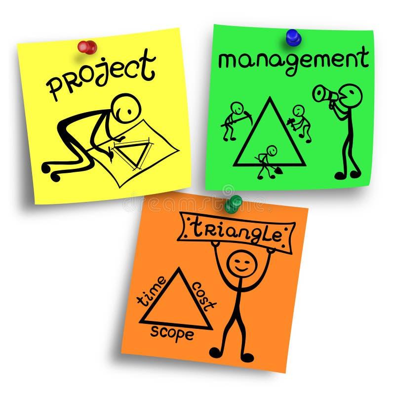 在的项目管理三角的例证五颜六色的笔记 库存例证