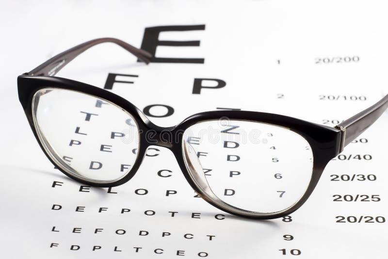 在眼力测试图的眼睛玻璃 库存照片