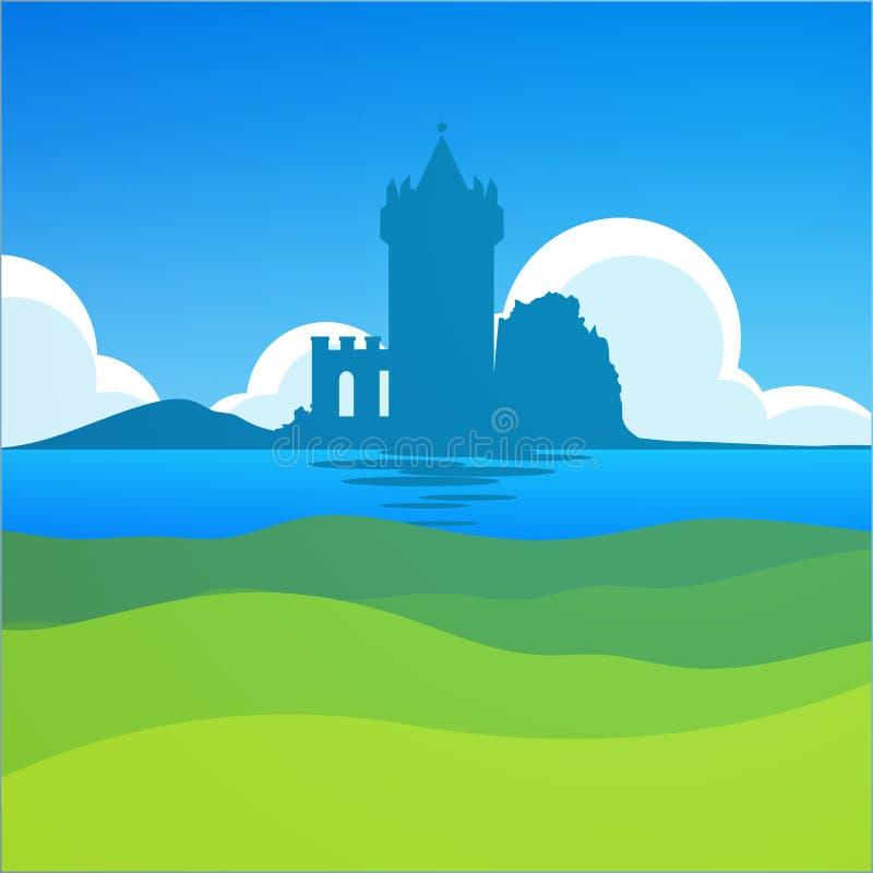 在福尔柯克,苏格兰-与中世纪题材的欧洲风景每日风景防御 库存例证