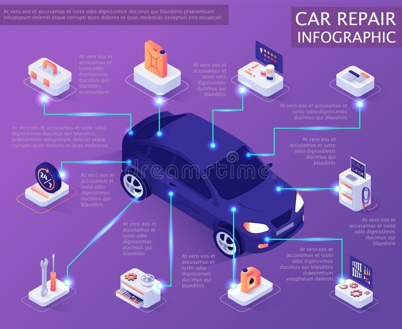 在等量横幅设计的汽车修理Infographic 库存例证