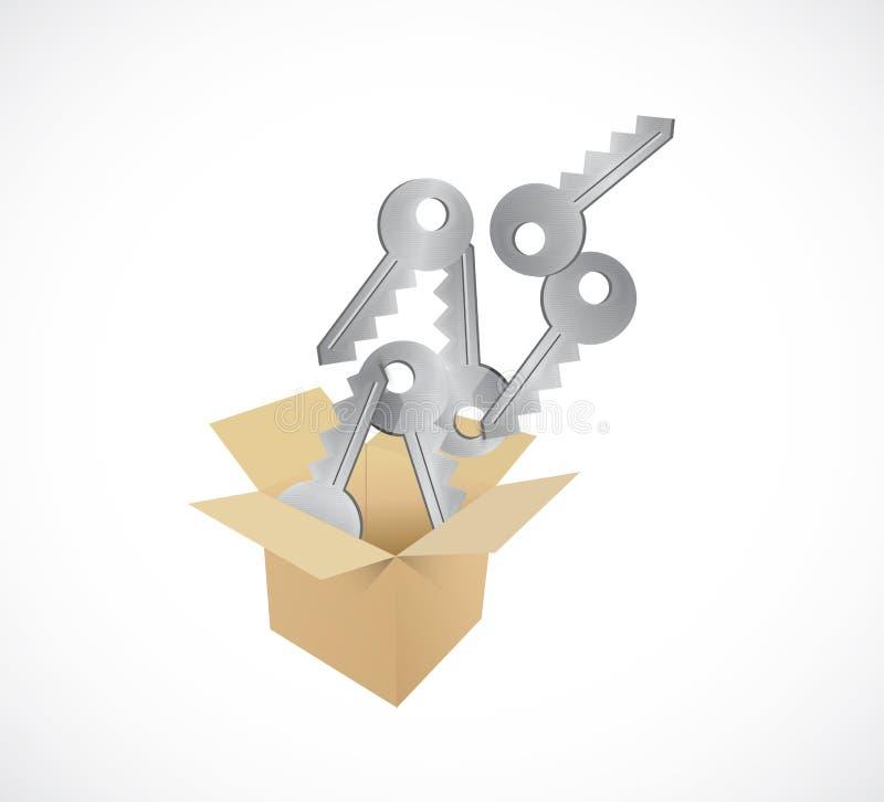 在箱子例证设计里面的钥匙 皇族释放例证