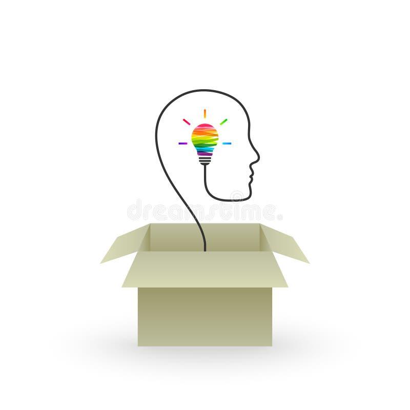 在箱子和创造性的想法概念之外认为 皇族释放例证