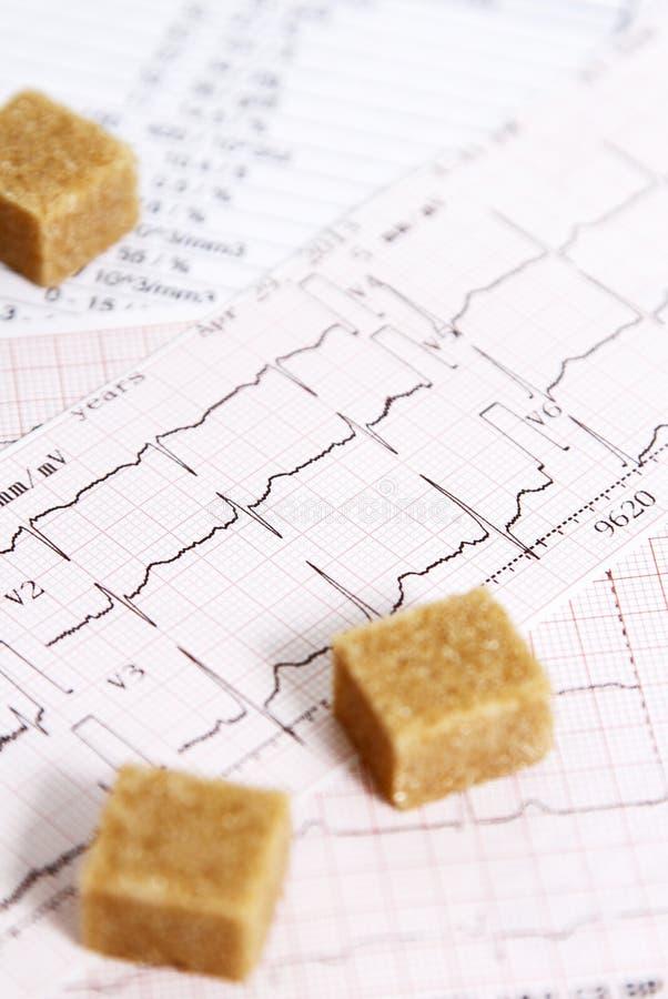 在糖尿病患者的心血管病 免版税库存图片