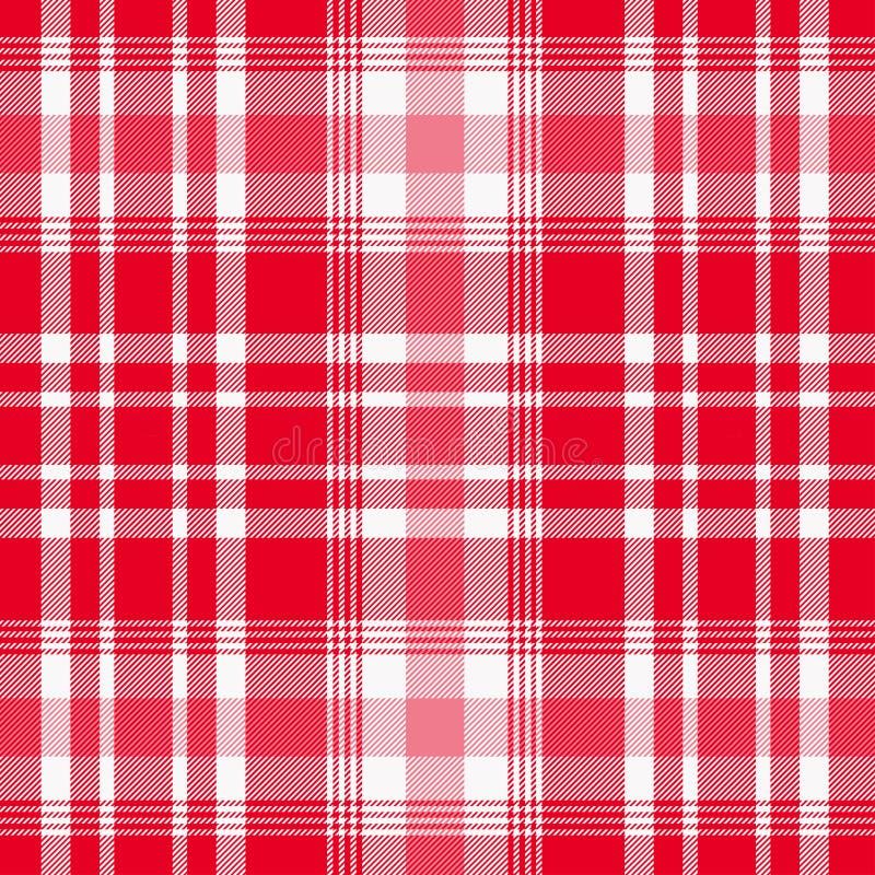 在红色和白色的格子呢样式 格子花呢披肩的,桌布,衣裳,衬衣,礼服,纸,卧具,毯子,被子纹理和 图库摄影