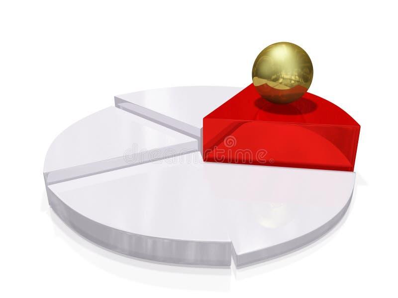 在红色白色成长圆形统计图表的金球 皇族释放例证
