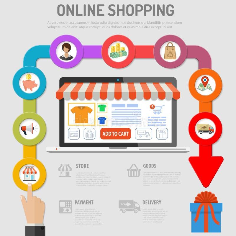在线购物概念 向量例证