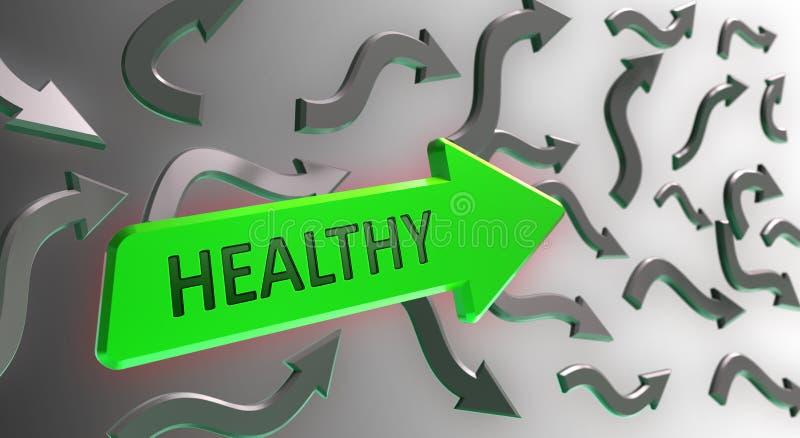 在绿色箭头的健康词 皇族释放例证