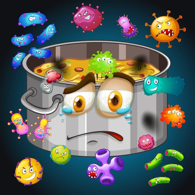 在罐和细菌的腐烂的食物 向量例证