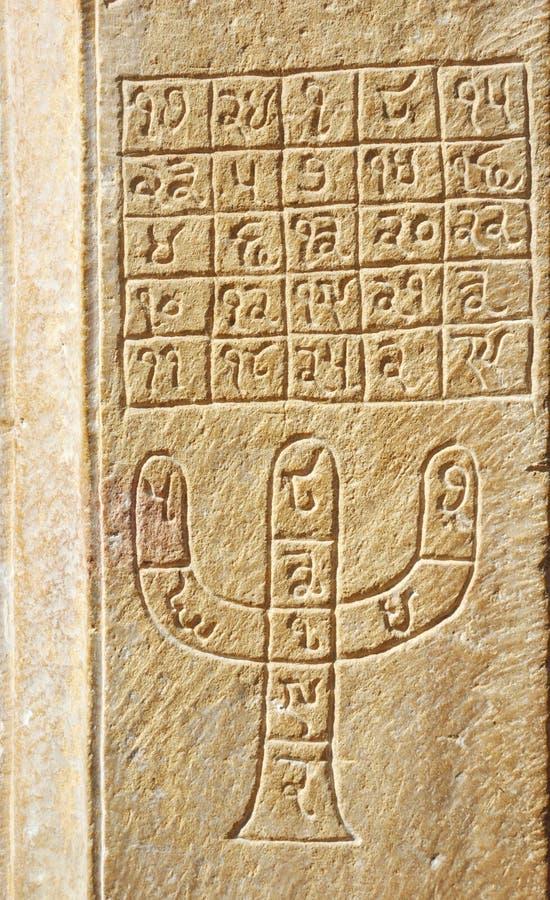 在老房子墙壁上的印度占星术符号在Jaisalmer 库存照片