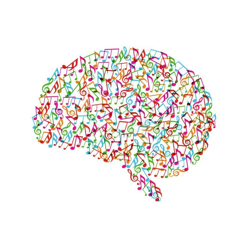 在脑子的五颜六色的曲调 向量例证