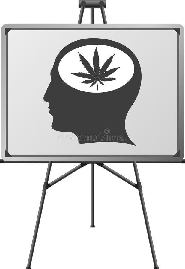 在脑子的大麻 库存例证