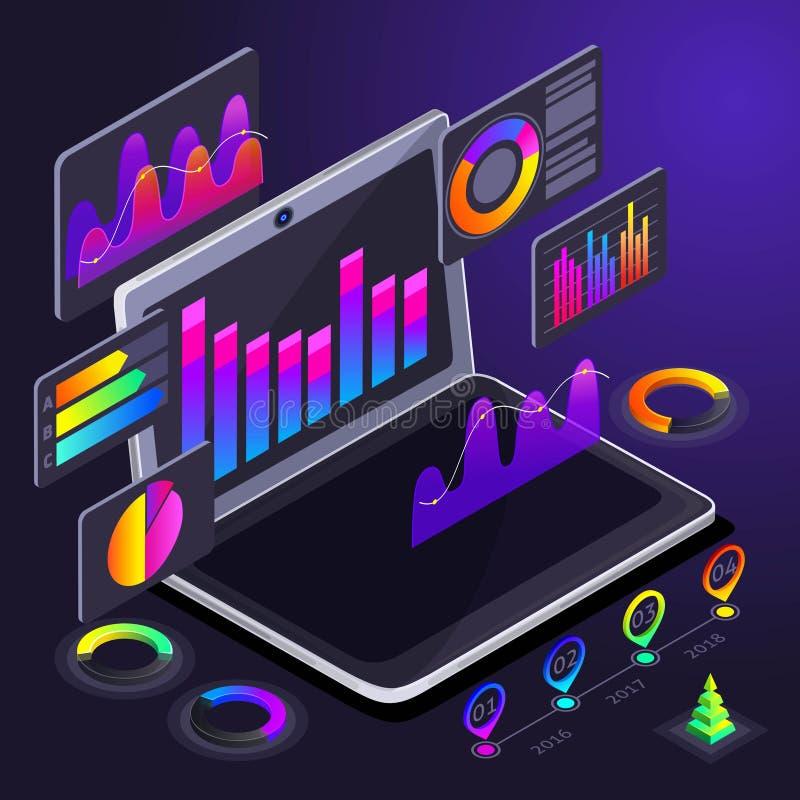 在膝上型计算机屏幕,全息照相的颜色图表,赢利显示,分析,逻辑分析方法,收支成长,报告上的Isometry图 向量例证