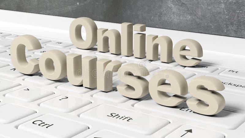 在膝上型计算机键盘的网上路线3D文本 库存例证
