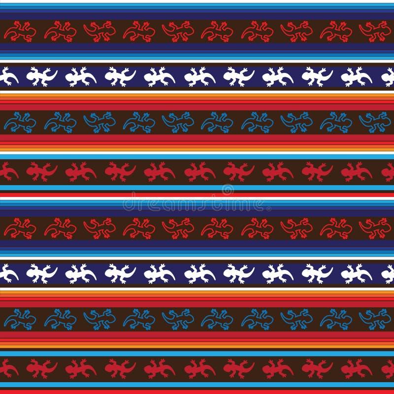 无缝的墨西哥蜥蜴织品样式 向量例证