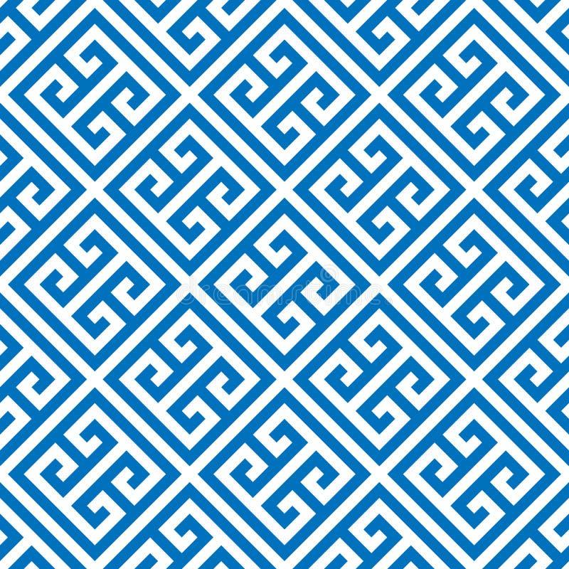 在蓝色和白色的希腊关键无缝的样式背景 葡萄酒和减速火箭的抽象装饰设计 简单的舱内甲板 库存例证