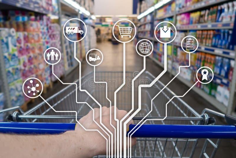 在被弄脏的超级市场背景的零售概念销售渠道电子商务购物自动化 图库摄影