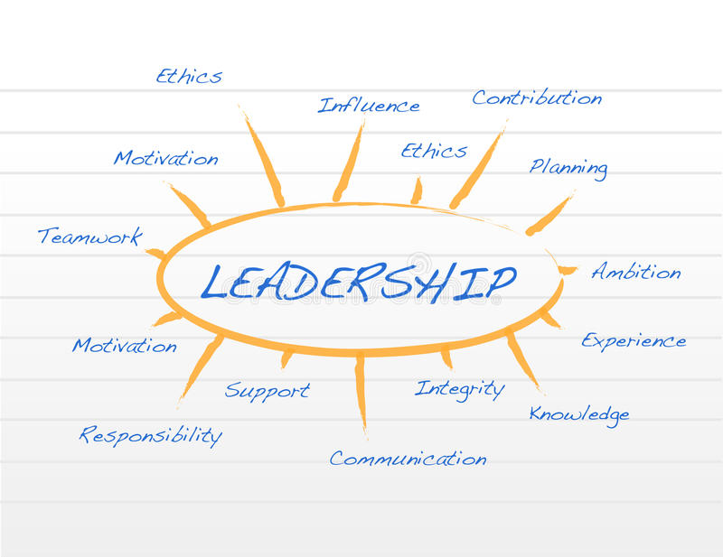 在记事本例证的领导设计 向量例证
