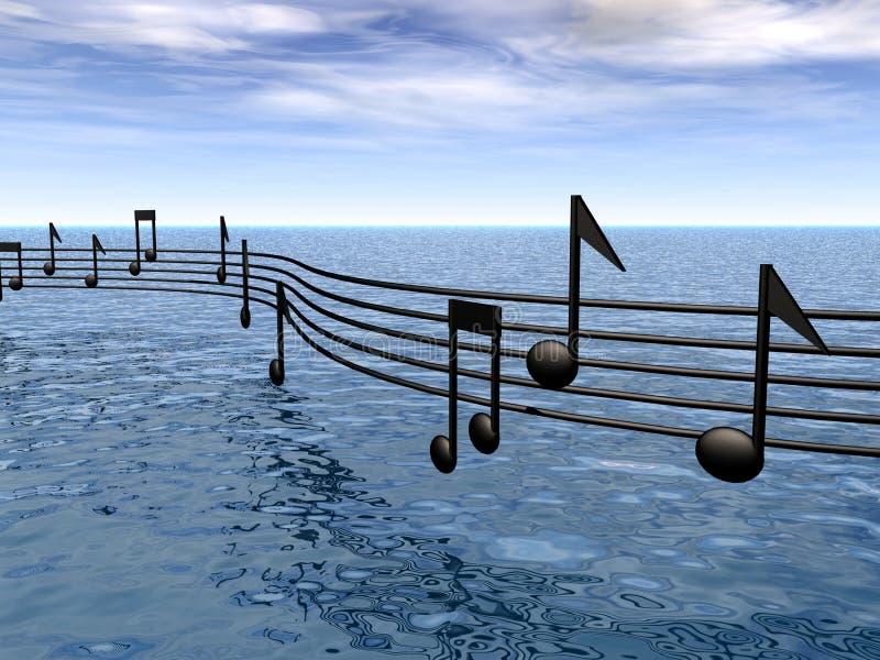 在评分海运的音乐 库存例证