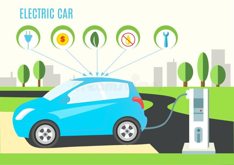 在路和城市风景的电蓝色混合动力车辆充电的例证 与插座、金钱、eco、油和板钳的象 向量 向量例证