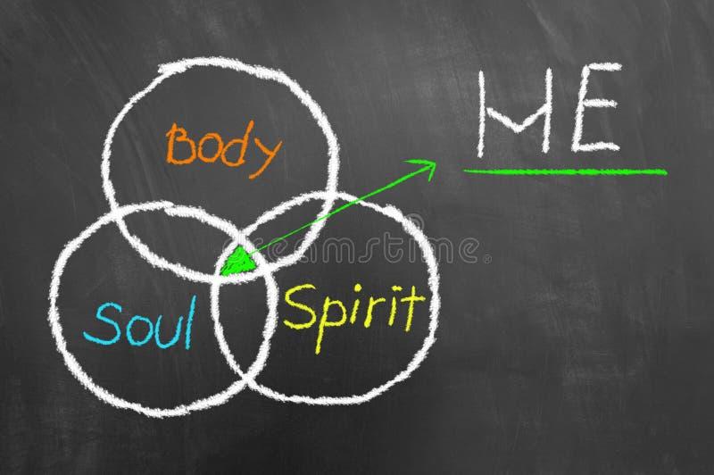 在身体灵魂和精神图画黑板之间的平衡 库存照片