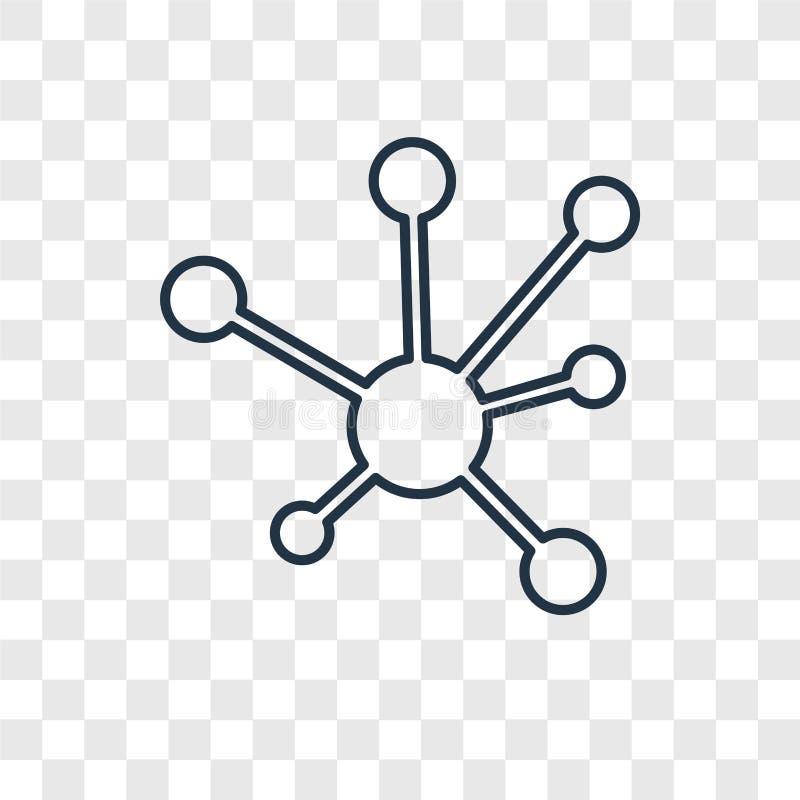 在透明backgr的计划概念传染媒介线性象 皇族释放例证