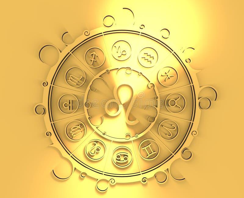 月亮 4宫 狮子座 占星含义 签