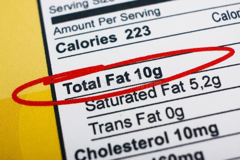 在食物的金额上限油脂 免版税库存照片