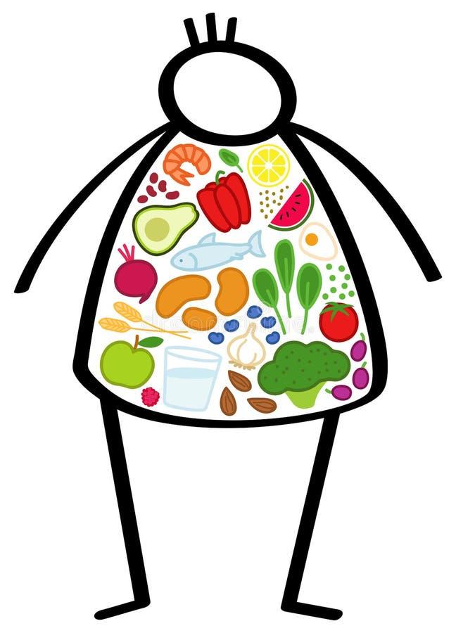 在饮食的简单的肥胖棍子形象人,身体用健康食物,五颜六色的菜填装了,改变他的饮食习惯 皇族释放例证