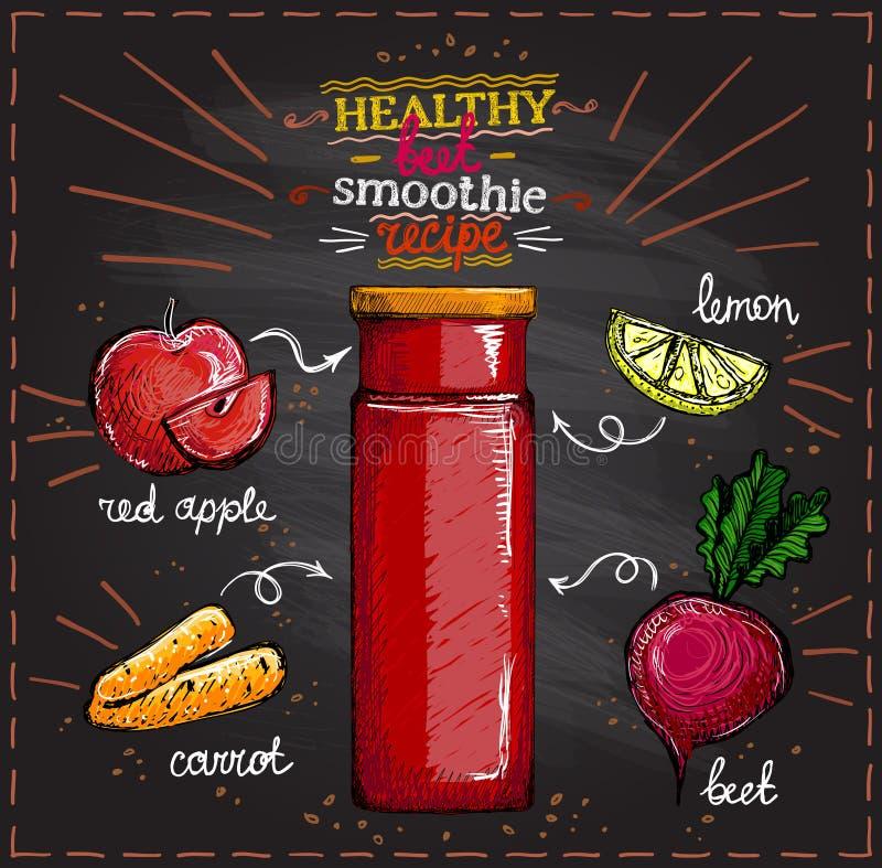 在黑板的健康甜菜圆滑的人食谱,与成份的素食圆滑的人菜单 向量例证