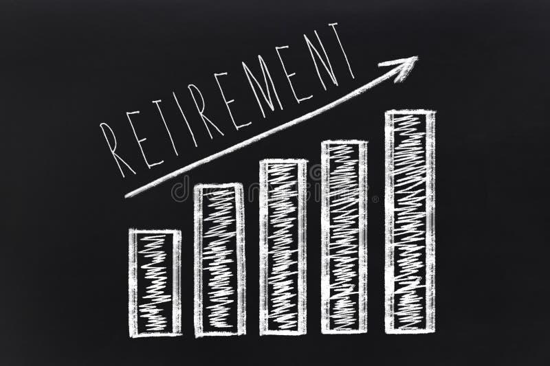 在黑板的退休储蓄概念 免版税库存照片