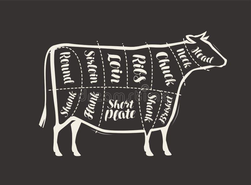 在黑板肉画的牛肉块 餐馆或肉店工作的菜单 ?? 库存例证