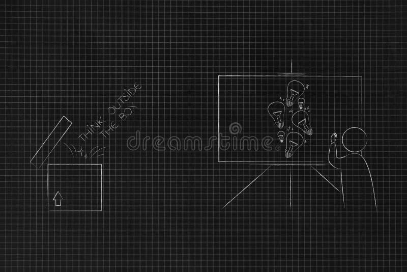在黑板设计想法lightb的箱子人之外认为 向量例证