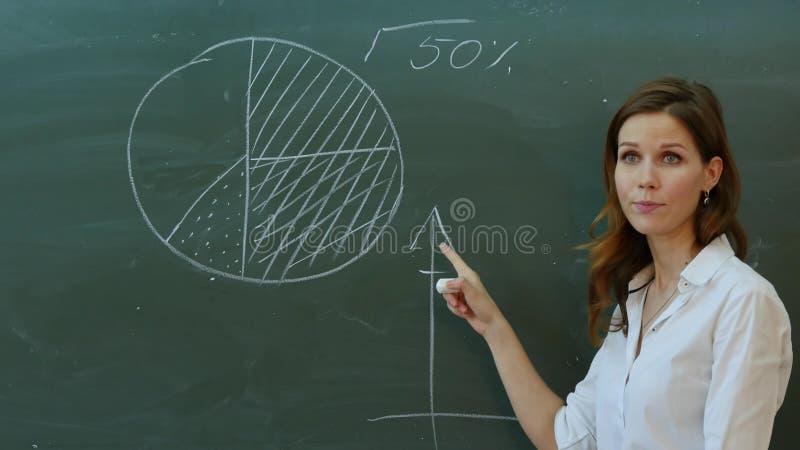 在黑板附近的年轻女老师在学校教室解释某事对类 免版税库存图片