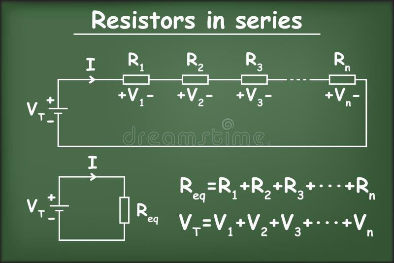 在系列的电阻器在绿色黑板 皇族释放例证