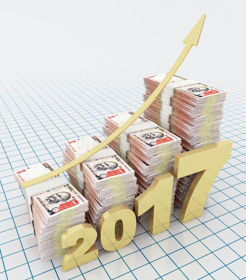 在2017年印地安货币的增加价值 库存例证