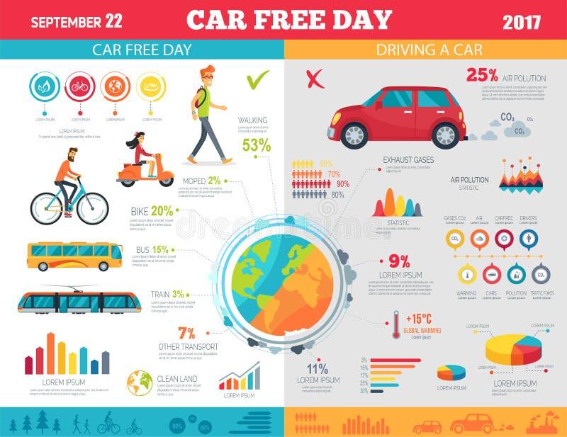 在9月22日Infographic海报的汽车自由天 向量例证