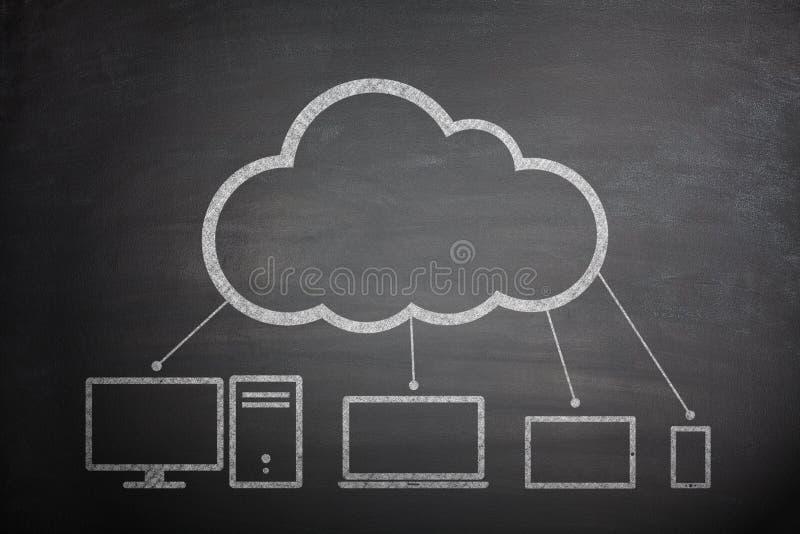 在黑板的云彩计算的概念 库存图片