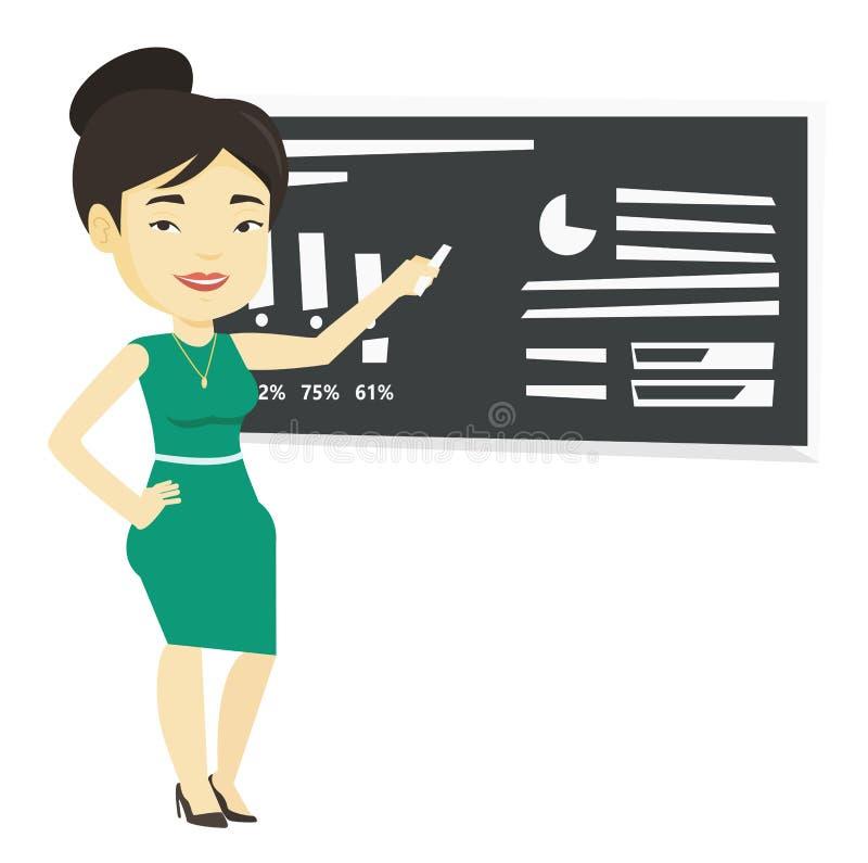 在黑板的老师文字 库存例证