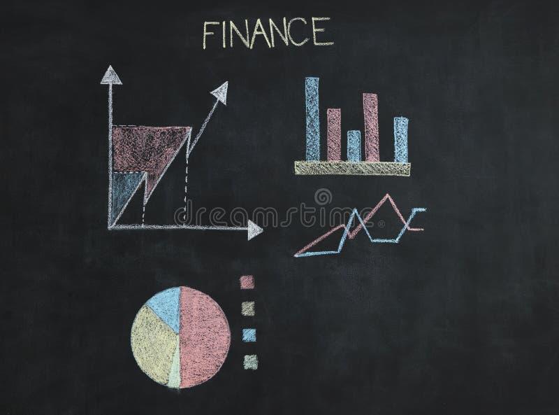 在黑板的财政图表分析 库存照片