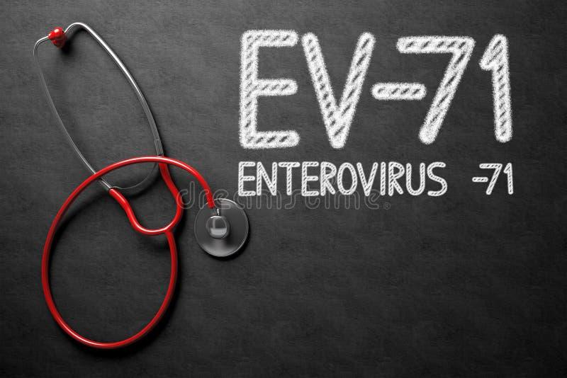在黑板的EV-71 3d例证 皇族释放例证
