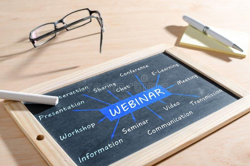 在黑板的Webinar概念 库存照片